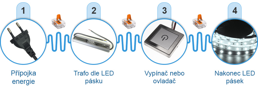 Jak zapojit LED pásek